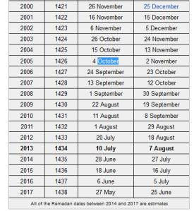 Ramazan Calendar